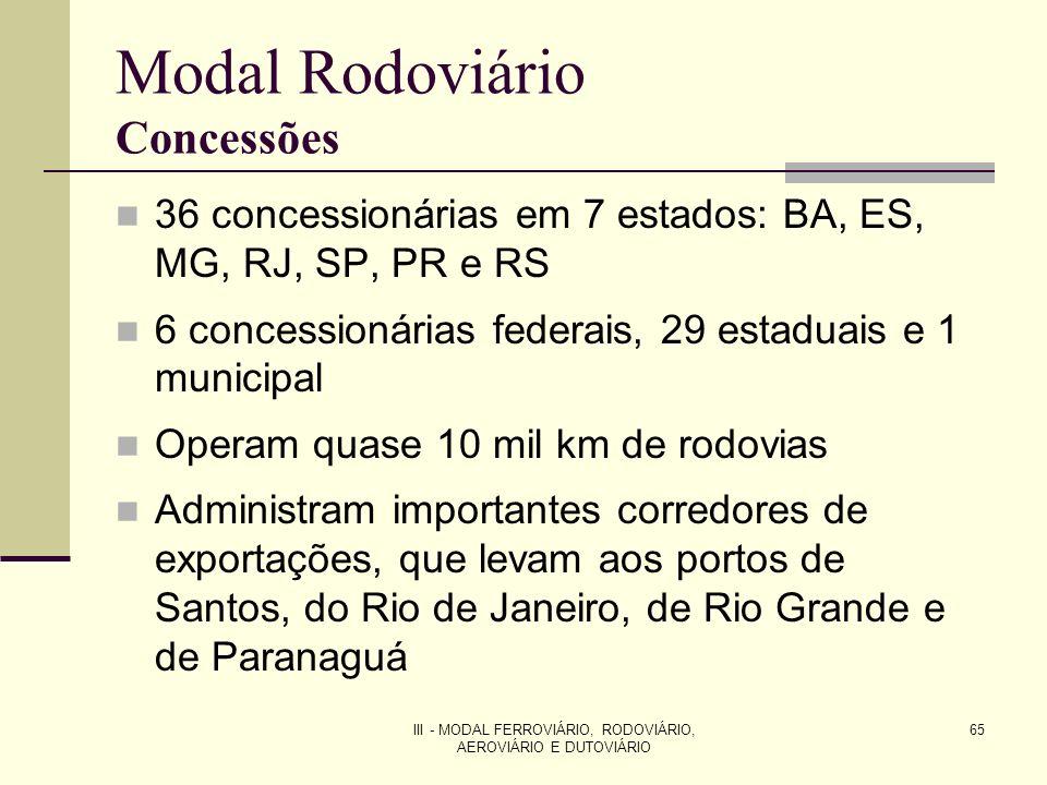 III - MODAL FERROVIÁRIO, RODOVIÁRIO, AEROVIÁRIO E DUTOVIÁRIO 65 Modal Rodoviário Concessões 36 concessionárias em 7 estados: BA, ES, MG, RJ, SP, PR e RS 6 concessionárias federais, 29 estaduais e 1 municipal Operam quase 10 mil km de rodovias Administram importantes corredores de exportações, que levam aos portos de Santos, do Rio de Janeiro, de Rio Grande e de Paranaguá