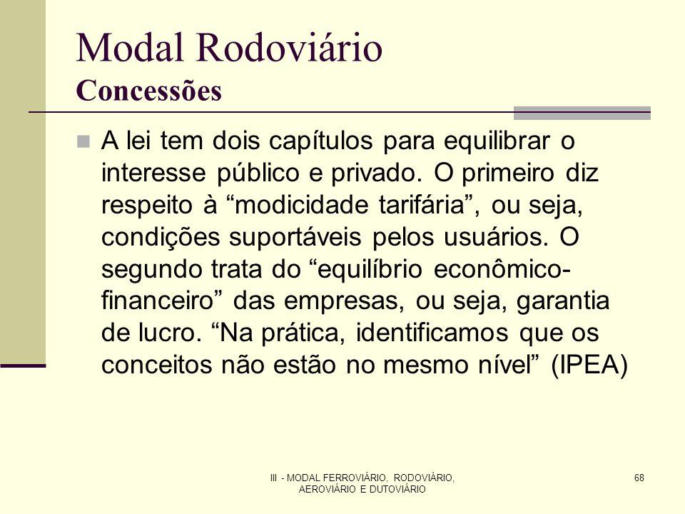 III - MODAL FERROVIÁRIO, RODOVIÁRIO, AEROVIÁRIO E DUTOVIÁRIO 68 Modal Rodoviário Concessões A lei tem dois capítulos para equilibrar o interesse público e privado.