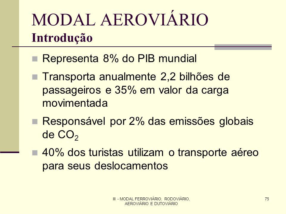 III - MODAL FERROVIÁRIO, RODOVIÁRIO, AEROVIÁRIO E DUTOVIÁRIO 75 MODAL AEROVIÁRIO Introdução Representa 8% do PIB mundial Transporta anualmente 2,2 bilhões de passageiros e 35% em valor da carga movimentada Responsável por 2% das emissões globais de CO 2 40% dos turistas utilizam o transporte aéreo para seus deslocamentos