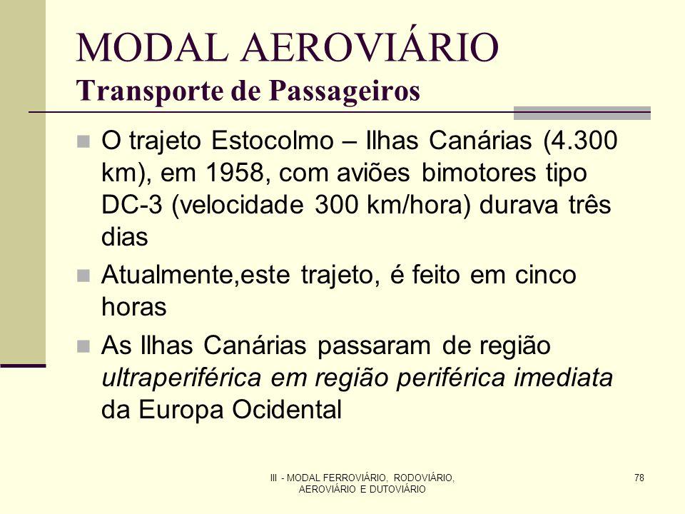 III - MODAL FERROVIÁRIO, RODOVIÁRIO, AEROVIÁRIO E DUTOVIÁRIO 78 MODAL AEROVIÁRIO Transporte de Passageiros O trajeto Estocolmo – Ilhas Canárias (4.300 km), em 1958, com aviões bimotores tipo DC-3 (velocidade 300 km/hora) durava três dias Atualmente,este trajeto, é feito em cinco horas As Ilhas Canárias passaram de região ultraperiférica em região periférica imediata da Europa Ocidental
