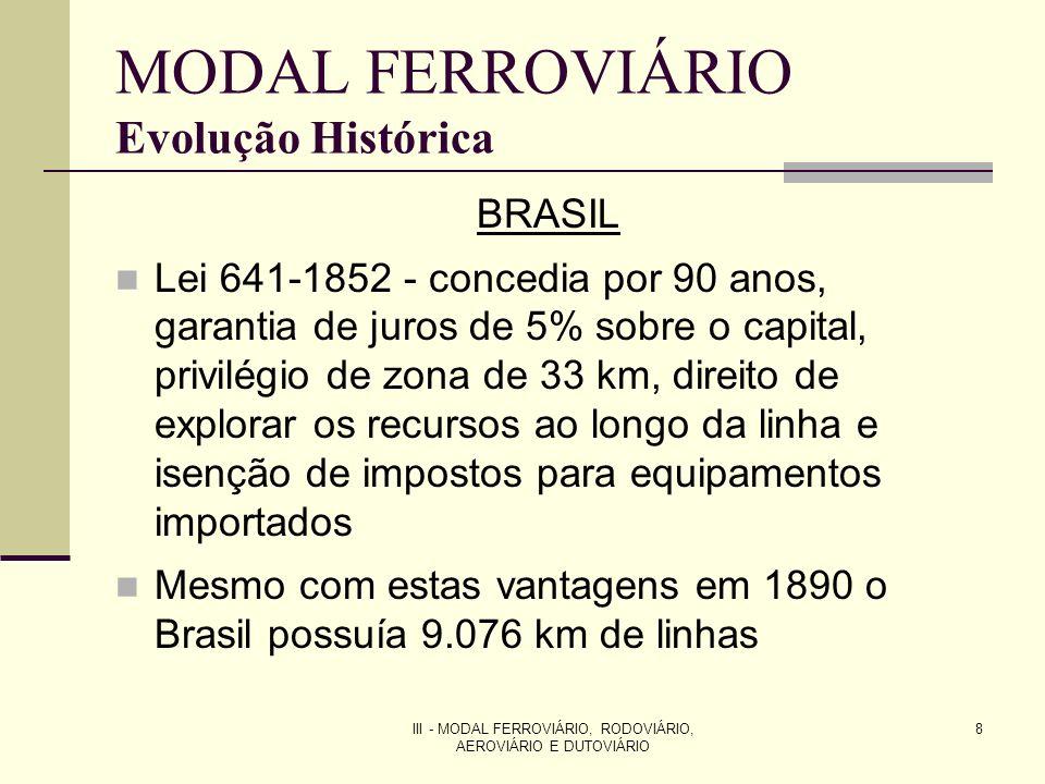 III - MODAL FERROVIÁRIO, RODOVIÁRIO, AEROVIÁRIO E DUTOVIÁRIO 9 MODAL FERROVIÁRIO Evolução Histórica Primeira ferrovia do Brasil - Barão de Mauá recebeu (1852) a concessão para a construção e exploração de uma linha férrea, no Rio de Janeiro, entre o Porto de Estrela, situado na Baía da Guanabara e a localidade de Raiz da Serra, em direção à cidade de Petrópolis (inaugurada em 1854)