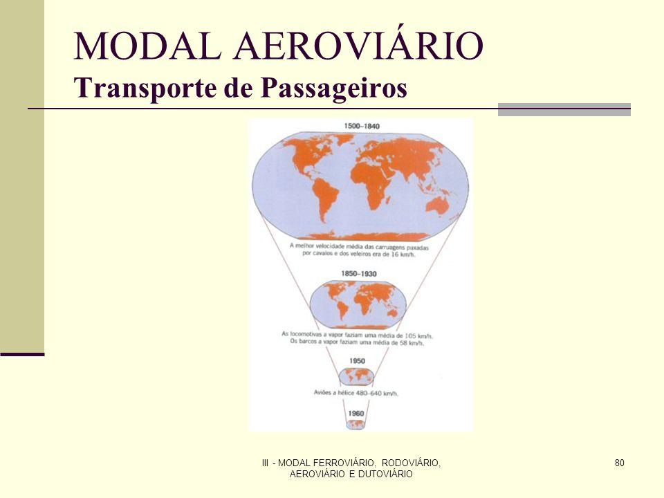 III - MODAL FERROVIÁRIO, RODOVIÁRIO, AEROVIÁRIO E DUTOVIÁRIO 80 MODAL AEROVIÁRIO Transporte de Passageiros
