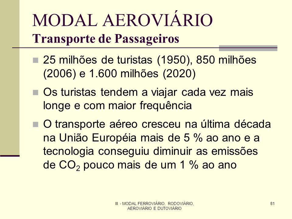 III - MODAL FERROVIÁRIO, RODOVIÁRIO, AEROVIÁRIO E DUTOVIÁRIO 81 MODAL AEROVIÁRIO Transporte de Passageiros 25 milhões de turistas (1950), 850 milhões (2006) e 1.600 milhões (2020) Os turistas tendem a viajar cada vez mais longe e com maior frequência O transporte aéreo cresceu na última década na União Européia mais de 5 % ao ano e a tecnologia conseguiu diminuir as emissões de CO 2 pouco mais de um 1 % ao ano