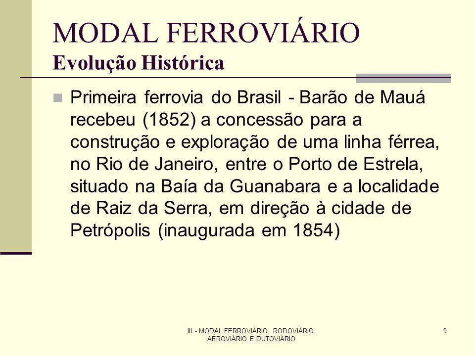 III - MODAL FERROVIÁRIO, RODOVIÁRIO, AEROVIÁRIO E DUTOVIÁRIO 30 MODAL FERROVIÁRIO Gargalos Deficiências de extensão e de cobertura A deficiente regulamentação do direito de passagem (níveis mínimos de serviço e máximos de tarifa) dificulta o transporte em grandes distâncias Alta taxa de juros no Brasil As empresas não têm condições de oferecer garantias a empréstimos porque não são proprietárias dos bens