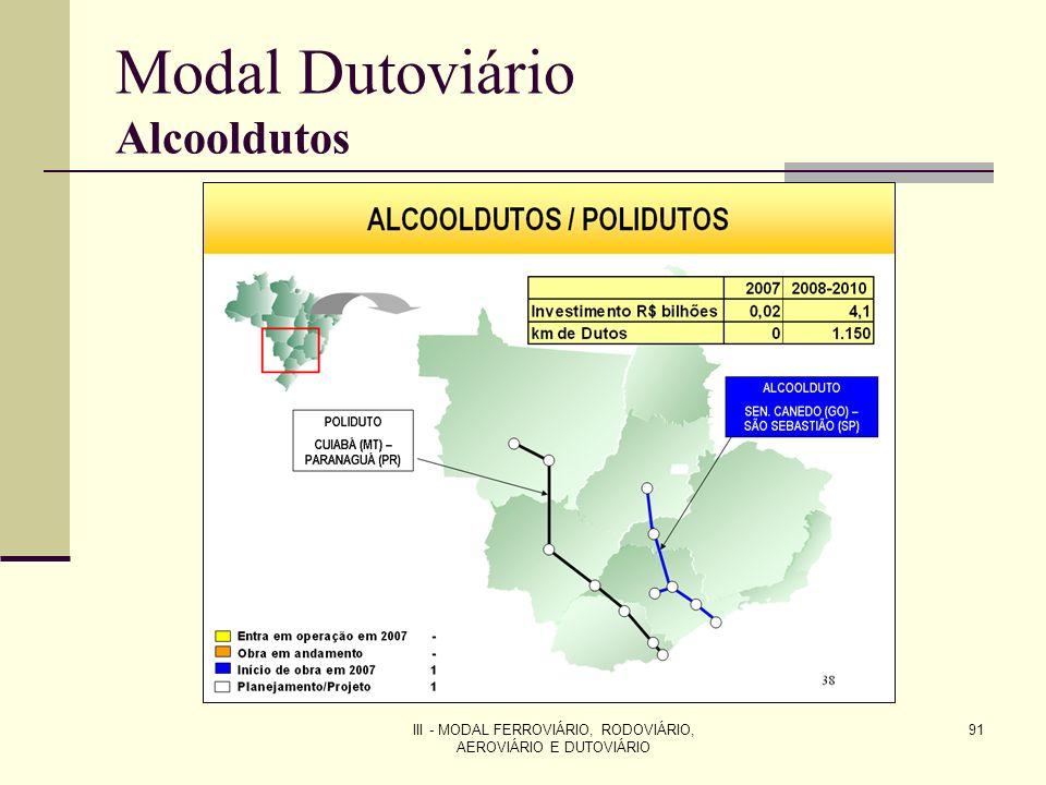 III - MODAL FERROVIÁRIO, RODOVIÁRIO, AEROVIÁRIO E DUTOVIÁRIO 91 Modal Dutoviário Alcooldutos