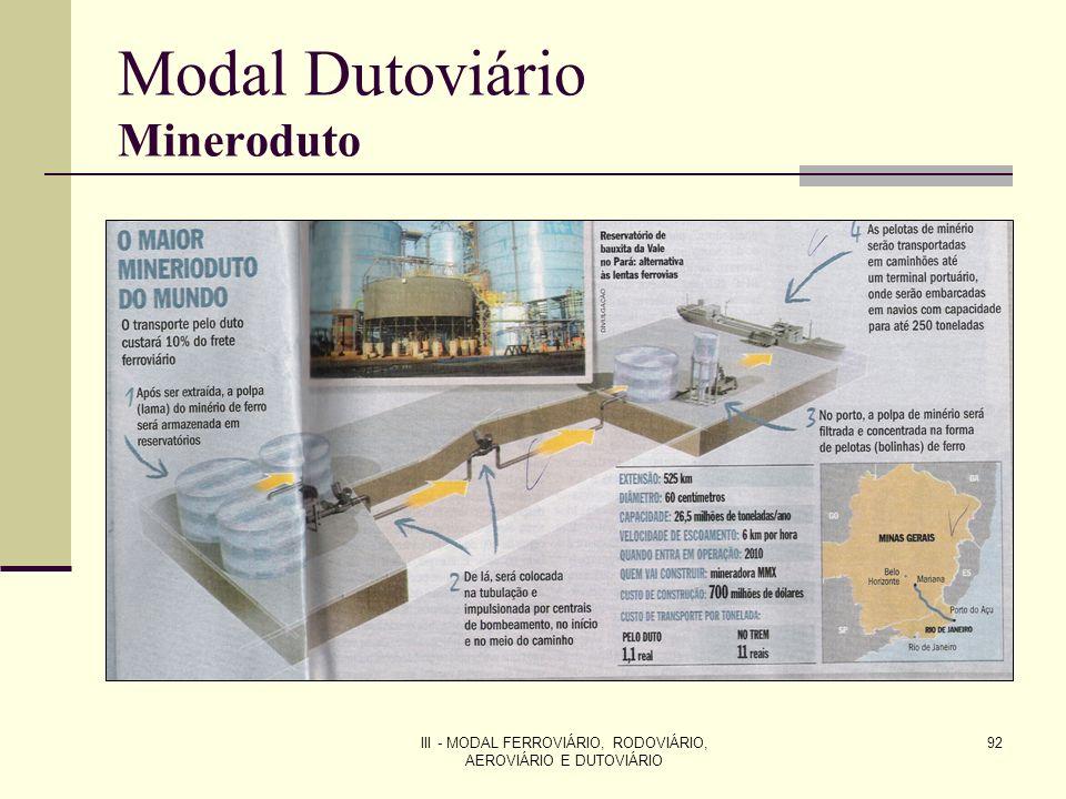 III - MODAL FERROVIÁRIO, RODOVIÁRIO, AEROVIÁRIO E DUTOVIÁRIO 92 Modal Dutoviário Mineroduto