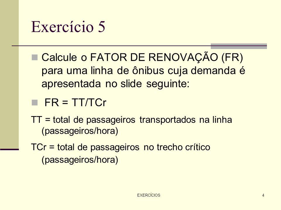 EXERCÍCIOS4 Exercício 5 Calcule o FATOR DE RENOVAÇÃO (FR) para uma linha de ônibus cuja demanda é apresentada no slide seguinte: FR = TT/TCr TT = tota
