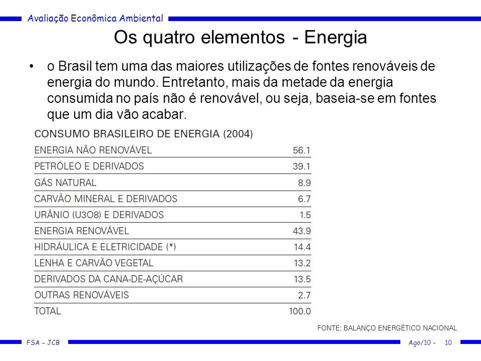 Avaliação Econômica Ambiental FSA – JCB Ago/10 -10 Os quatro elementos - Energia o Brasil tem uma das maiores utilizações de fontes renováveis de ener
