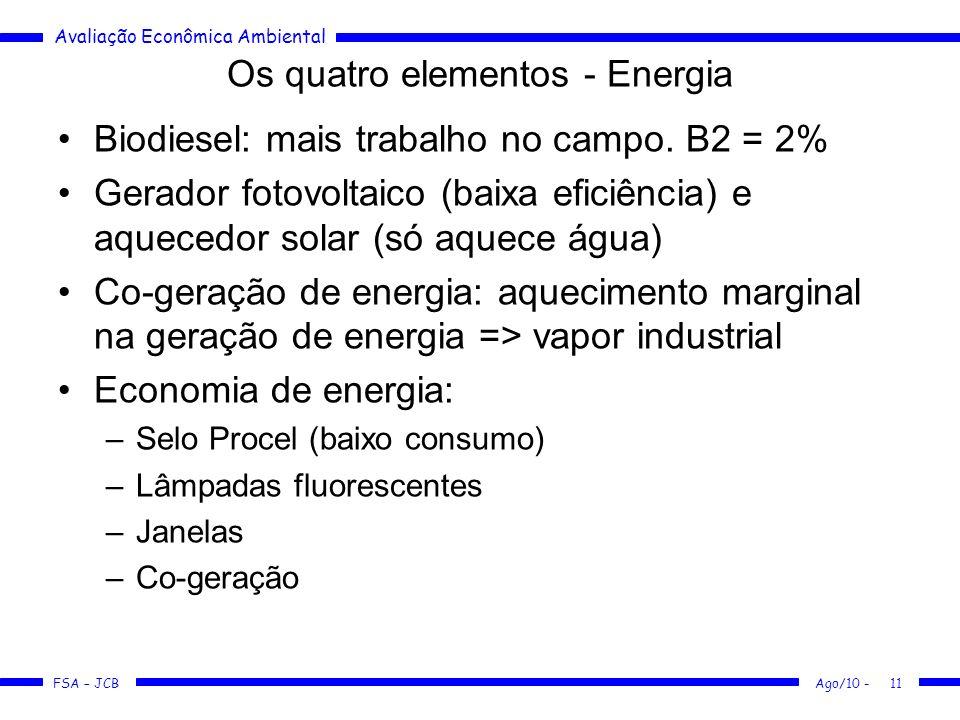 Avaliação Econômica Ambiental FSA – JCB Ago/10 -11 Os quatro elementos - Energia Biodiesel: mais trabalho no campo. B2 = 2% Gerador fotovoltaico (baix