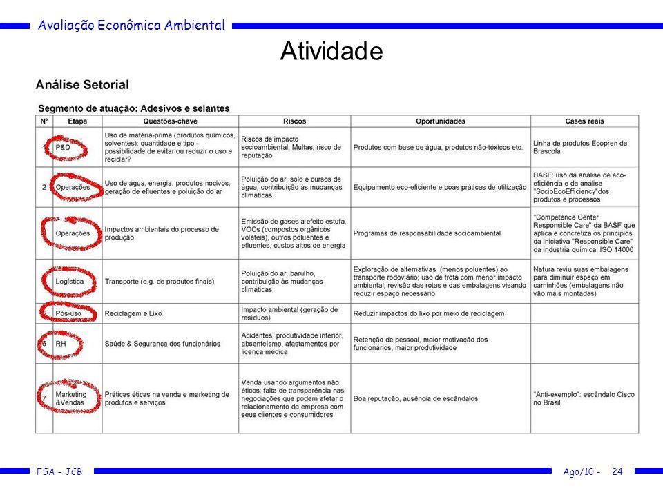 Avaliação Econômica Ambiental FSA – JCB Ago/10 -24 Atividade