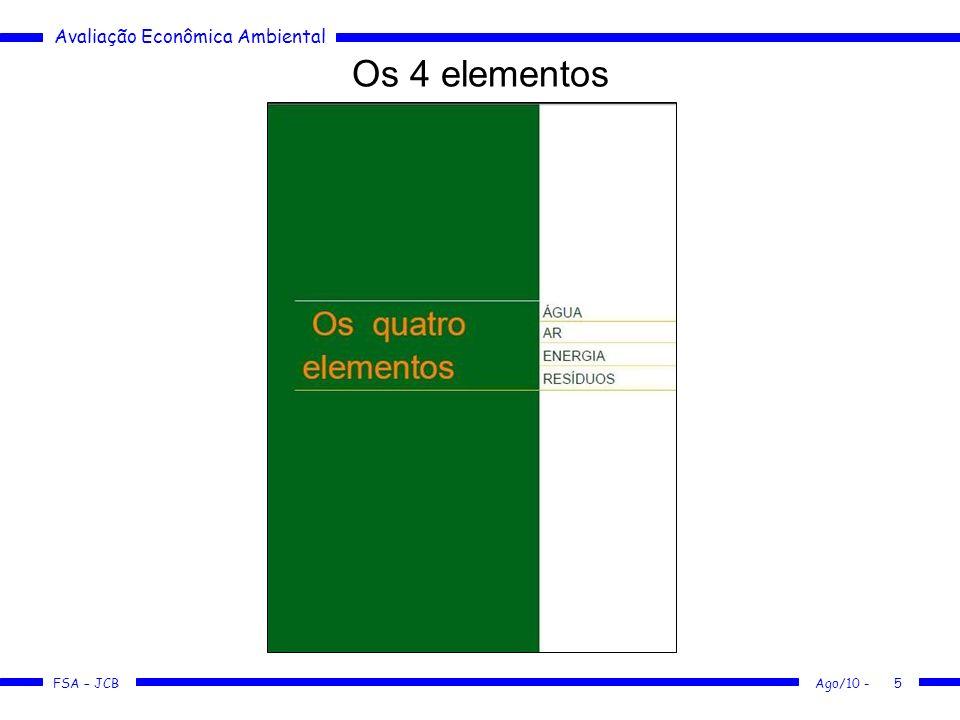 Avaliação Econômica Ambiental FSA – JCB Ago/10 -6 Os quatro elementos - Água ONU: em 2050 só 25% da humanidade terá água.