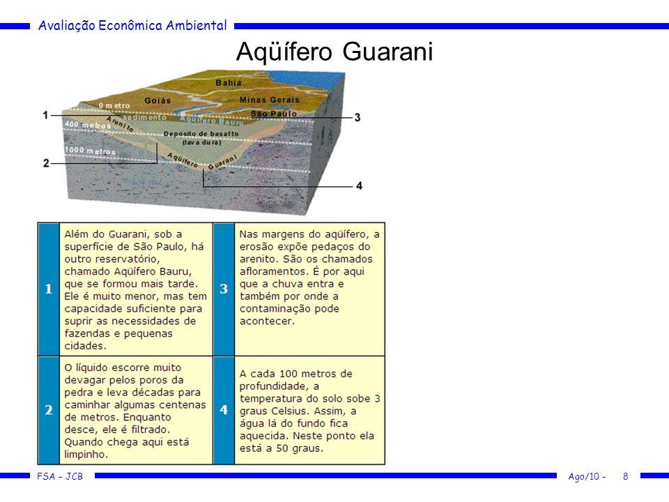 Avaliação Econômica Ambiental FSA – JCB Ago/10 -9 Os quatro elementos - Ar Poluentes atmosféricos corroem metais, afetam o clima, prejudicam plantas e pessoas.