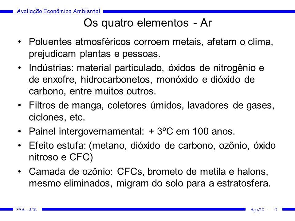 Avaliação Econômica Ambiental FSA – JCB Ago/10 -9 Os quatro elementos - Ar Poluentes atmosféricos corroem metais, afetam o clima, prejudicam plantas e