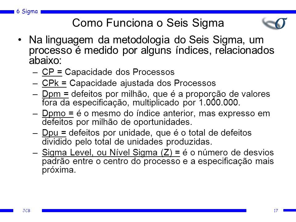 6 Sigma JCB Como Funciona o Seis Sigma Na linguagem da metodologia do Seis Sigma, um processo é medido por alguns índices, relacionados abaixo: –CP = Capacidade dos Processos –CPk = Capacidade ajustada dos Processos –Dpm = defeitos por milhão, que é a proporção de valores fora da especificação, multiplicado por 1.000.000.