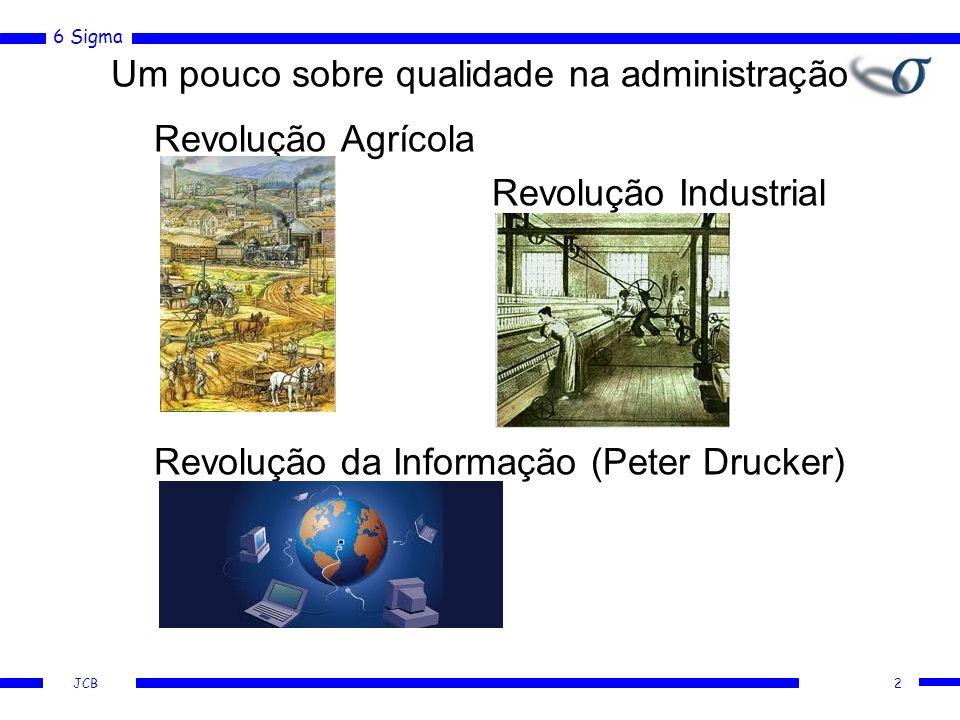 JCB Um pouco sobre qualidade na administração Revolução Agrícola Revolução Industrial Revolução da Informação (Peter Drucker) 2