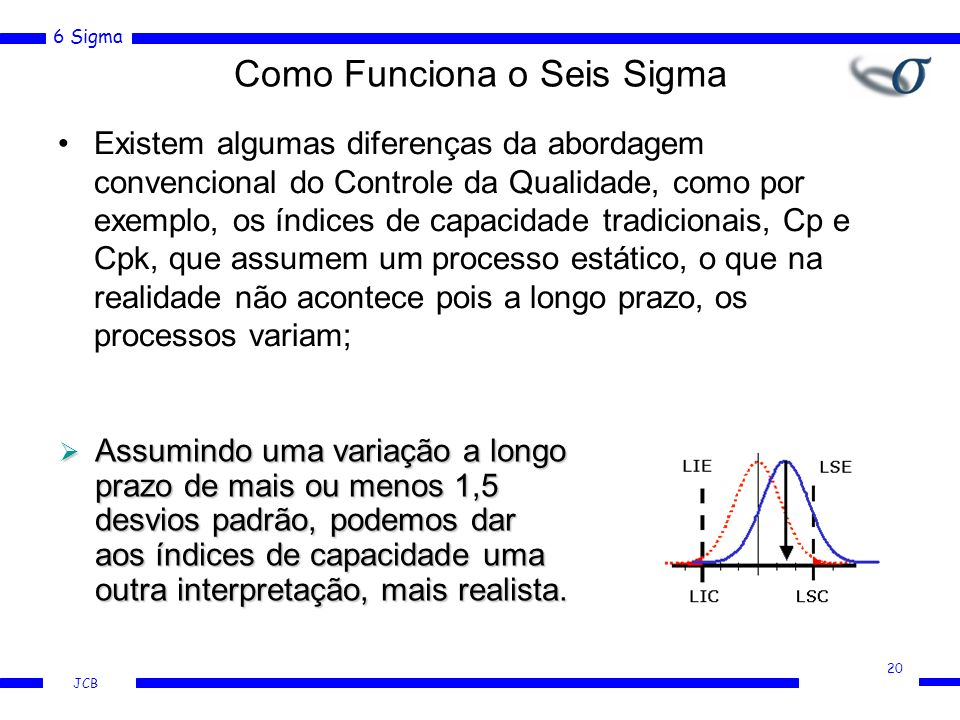 6 Sigma JCB Existem algumas diferenças da abordagem convencional do Controle da Qualidade, como por exemplo, os índices de capacidade tradicionais, Cp e Cpk, que assumem um processo estático, o que na realidade não acontece pois a longo prazo, os processos variam; Assumindo uma variação a longo prazo de mais ou menos 1,5 desvios padrão, podemos dar aos índices de capacidade uma outra interpretação, mais realista.