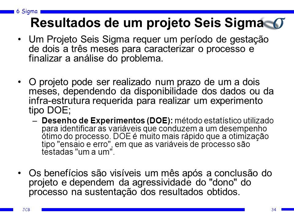 6 Sigma JCB Resultados de um projeto Seis Sigma Um Projeto Seis Sigma requer um período de gestação de dois a três meses para caracterizar o processo e finalizar a análise do problema.