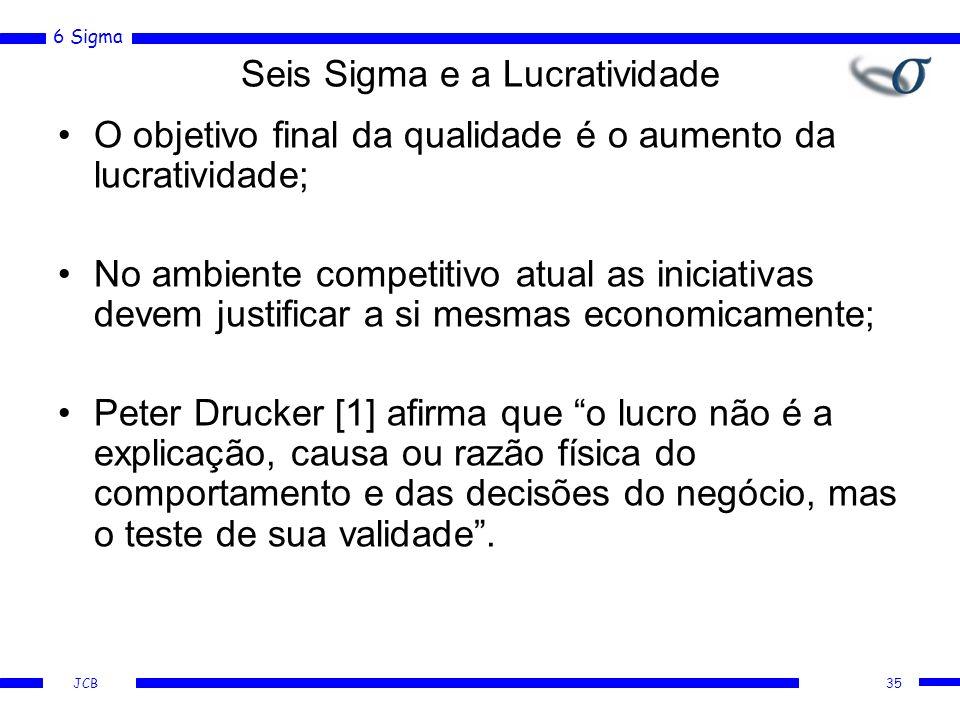 6 Sigma JCB Seis Sigma e a Lucratividade O objetivo final da qualidade é o aumento da lucratividade; No ambiente competitivo atual as iniciativas deve