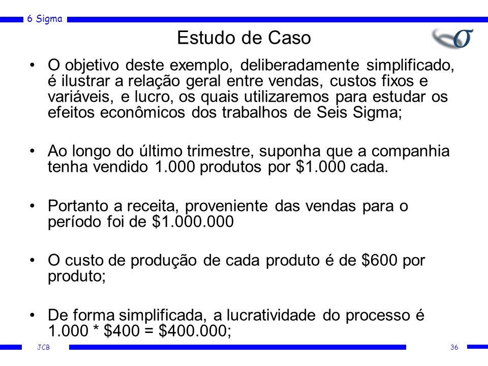 6 Sigma JCB Estudo de Caso O objetivo deste exemplo, deliberadamente simplificado, é ilustrar a relação geral entre vendas, custos fixos e variáveis, e lucro, os quais utilizaremos para estudar os efeitos econômicos dos trabalhos de Seis Sigma; Ao longo do último trimestre, suponha que a companhia tenha vendido 1.000 produtos por $1.000 cada.