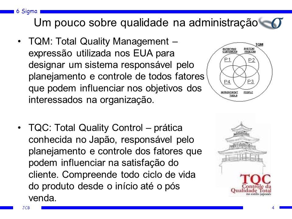6 Sigma JCB Um pouco sobre qualidade na administração TQM: Total Quality Management – expressão utilizada nos EUA para designar um sistema responsável pelo planejamento e controle de todos fatores que podem influenciar nos objetivos dos interessados na organização.