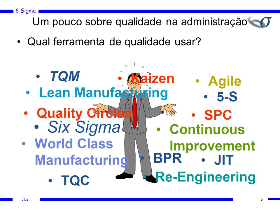 6 Sigma JCB DMAIC O processo seis sigma é estruturado e busca a redução de variabilidade; O ganho é expresso na forma financeira/econômica; A metodologia segue um roteiro, conhecido como DMAIC (Define, Measure, Analyse, Improve, Control); 26