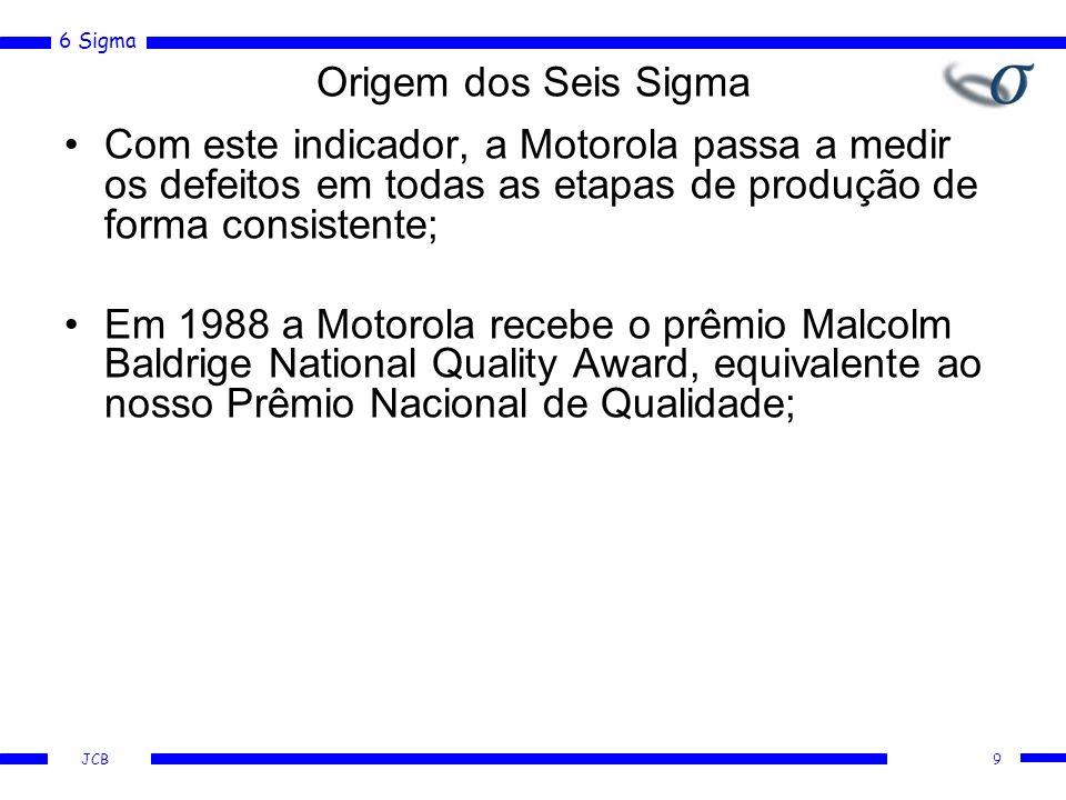 6 Sigma JCB Origem dos Seis Sigma Com este indicador, a Motorola passa a medir os defeitos em todas as etapas de produção de forma consistente; Em 198