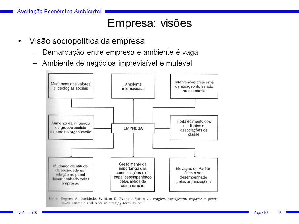 Avaliação Econômica Ambiental FSA – JCB Ago/10 -9 Empresa: visões Visão sociopolítica da empresa –Demarcação entre empresa e ambiente é vaga –Ambiente