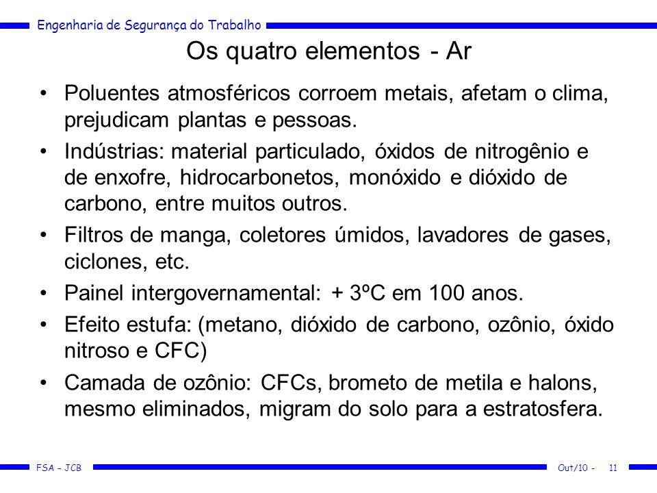FSA – JCB Engenharia de Segurança do Trabalho Out/10 -11 Os quatro elementos - Ar Poluentes atmosféricos corroem metais, afetam o clima, prejudicam pl