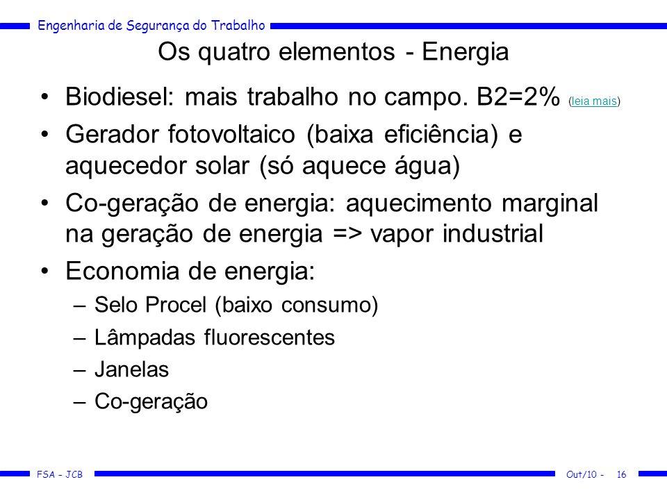 FSA – JCB Engenharia de Segurança do Trabalho Out/10 -16 Os quatro elementos - Energia Biodiesel: mais trabalho no campo. B2=2% (leia mais)leia mais G