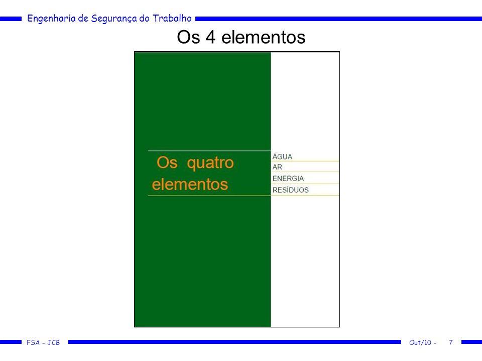 FSA – JCB Engenharia de Segurança do Trabalho Out/10 -7 Os 4 elementos