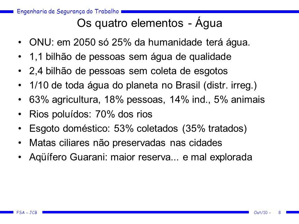 FSA – JCB Engenharia de Segurança do Trabalho Out/10 -8 Os quatro elementos - Água ONU: em 2050 só 25% da humanidade terá água. 1,1 bilhão de pessoas