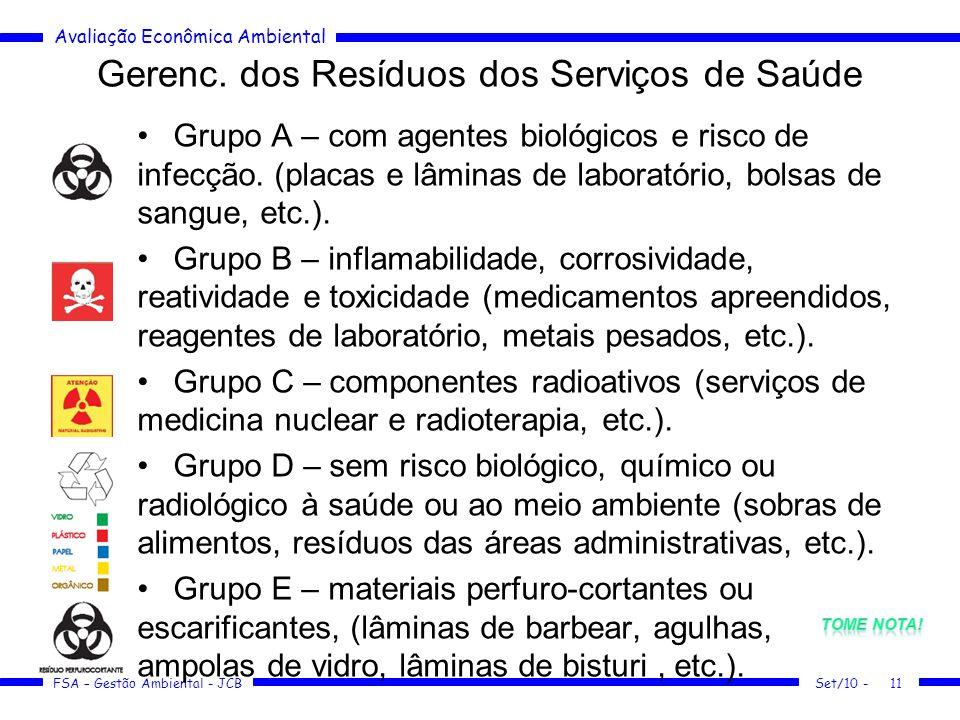 Avaliação Econômica Ambiental FSA – Gestão Ambiental - JCB Gerenc. dos Resíduos dos Serviços de Saúde Grupo A – com agentes biológicos e risco de infe