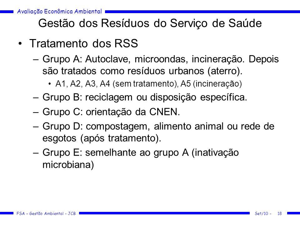 Avaliação Econômica Ambiental FSA – Gestão Ambiental - JCB Gestão dos Resíduos do Serviço de Saúde Tratamento dos RSS –Grupo A: Autoclave, microondas,