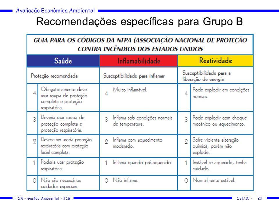 Avaliação Econômica Ambiental FSA – Gestão Ambiental - JCB Recomendações específicas para Grupo B Set/10 -20