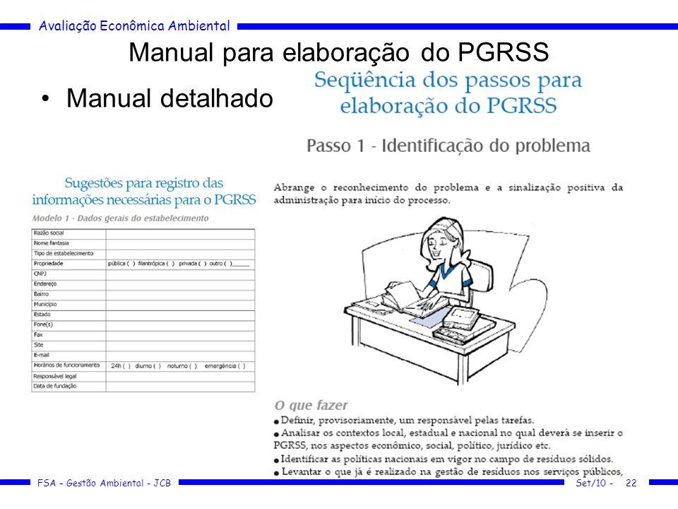 Avaliação Econômica Ambiental FSA – Gestão Ambiental - JCB Manual para elaboração do PGRSS Manual detalhado Set/10 -22