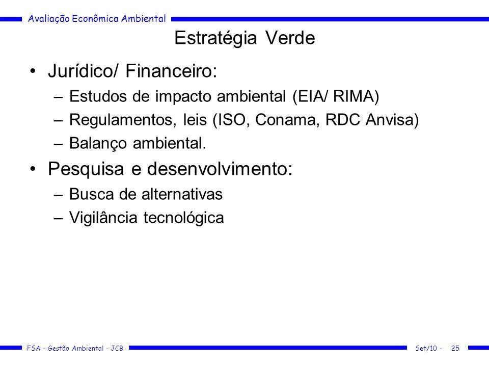 Avaliação Econômica Ambiental FSA – Gestão Ambiental - JCB Estratégia Verde Jurídico/ Financeiro: –Estudos de impacto ambiental (EIA/ RIMA) –Regulamen