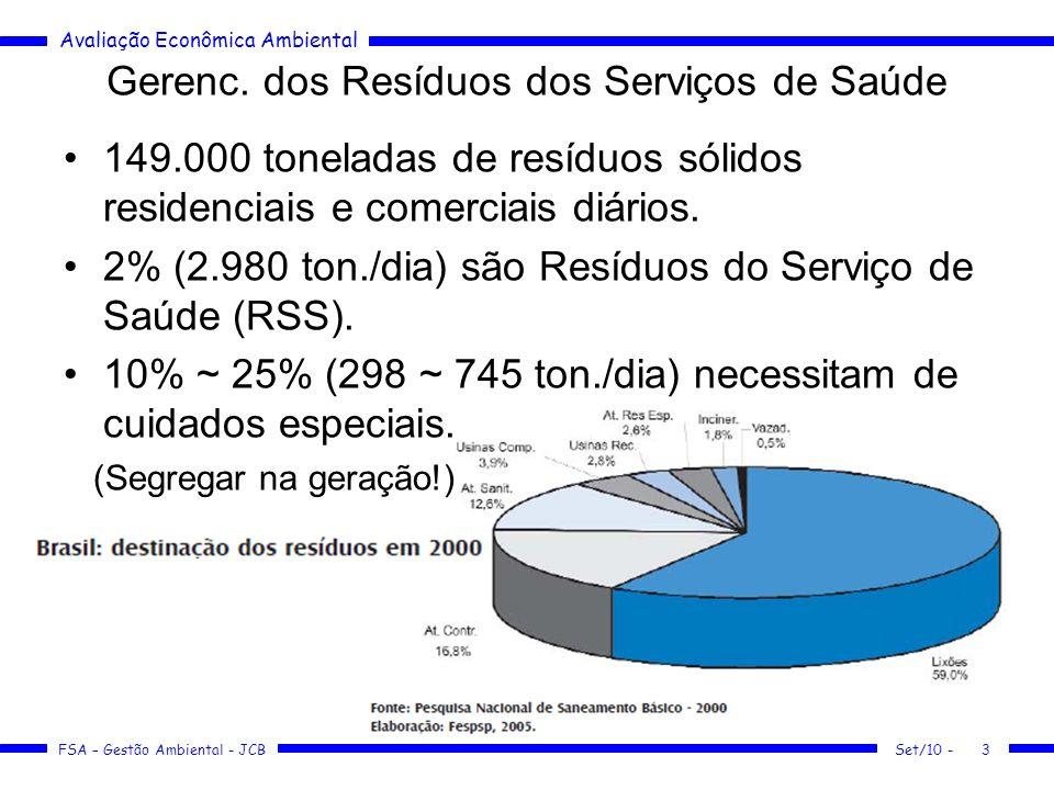 Avaliação Econômica Ambiental FSA – Gestão Ambiental - JCB Gerenc. dos Resíduos dos Serviços de Saúde 149.000 toneladas de resíduos sólidos residencia