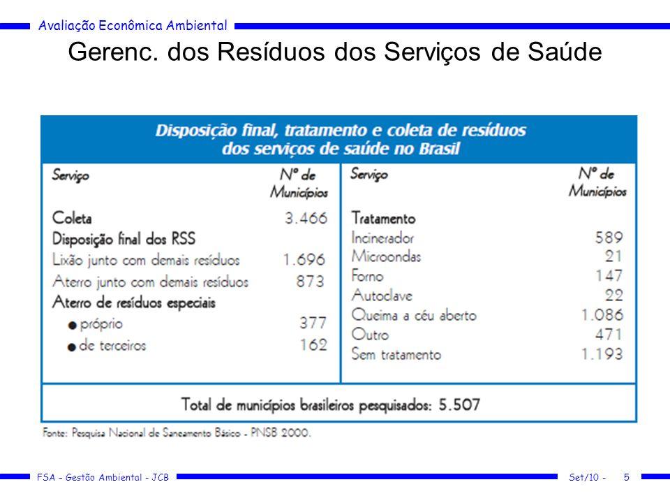 Avaliação Econômica Ambiental FSA – Gestão Ambiental - JCB Gerenc. dos Resíduos dos Serviços de Saúde Set/10 -5