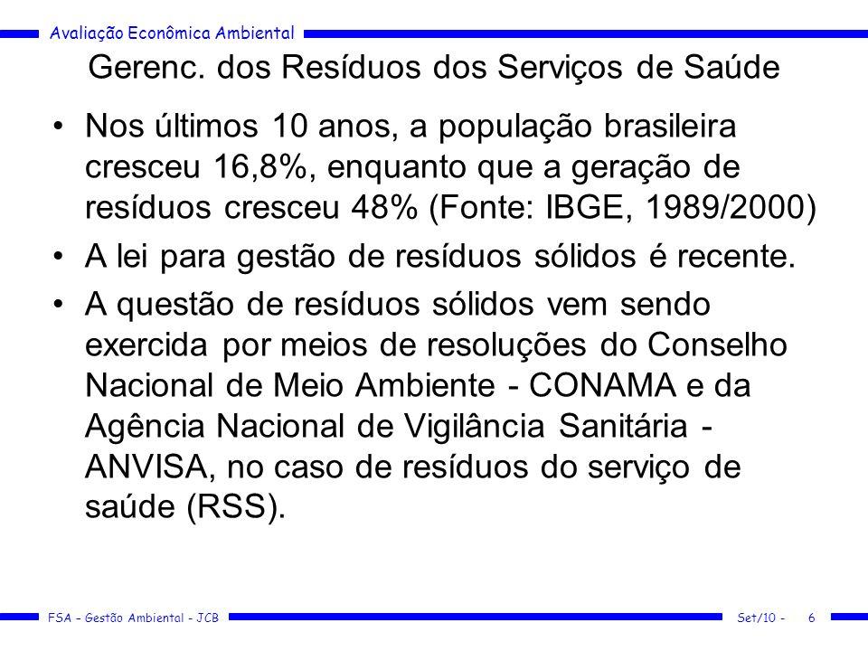 Avaliação Econômica Ambiental FSA – Gestão Ambiental - JCB Gerenc. dos Resíduos dos Serviços de Saúde Nos últimos 10 anos, a população brasileira cres