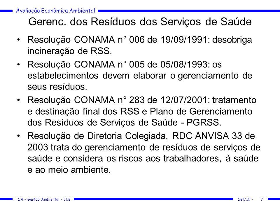 Avaliação Econômica Ambiental FSA – Gestão Ambiental - JCB Gerenc. dos Resíduos dos Serviços de Saúde Resolução CONAMA n° 006 de 19/09/1991: desobriga