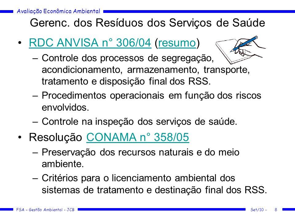 Avaliação Econômica Ambiental FSA – Gestão Ambiental - JCB Gerenc. dos Resíduos dos Serviços de Saúde RDC ANVISA n° 306/04 (resumo)RDC ANVISA n° 306/0