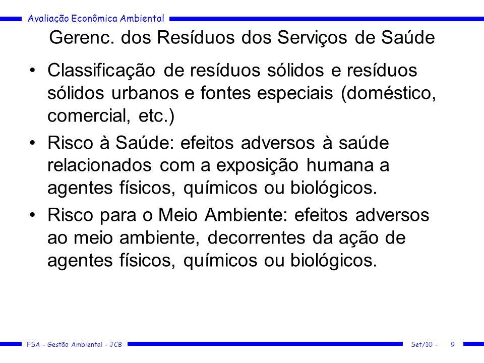 Avaliação Econômica Ambiental FSA – Gestão Ambiental - JCB Gerenc. dos Resíduos dos Serviços de Saúde Classificação de resíduos sólidos e resíduos sól