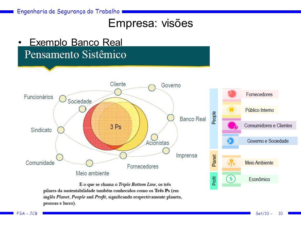 Engenharia de Segurança do Trabalho FSA – JCB Set/10 -10 Empresa: visões Exemplo Banco Real