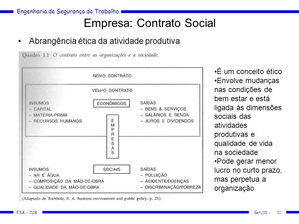 Engenharia de Segurança do Trabalho FSA – JCB Set/10 -11 Empresa: Contrato Social Abrangência ética da atividade produtiva É um conceito ético Envolve