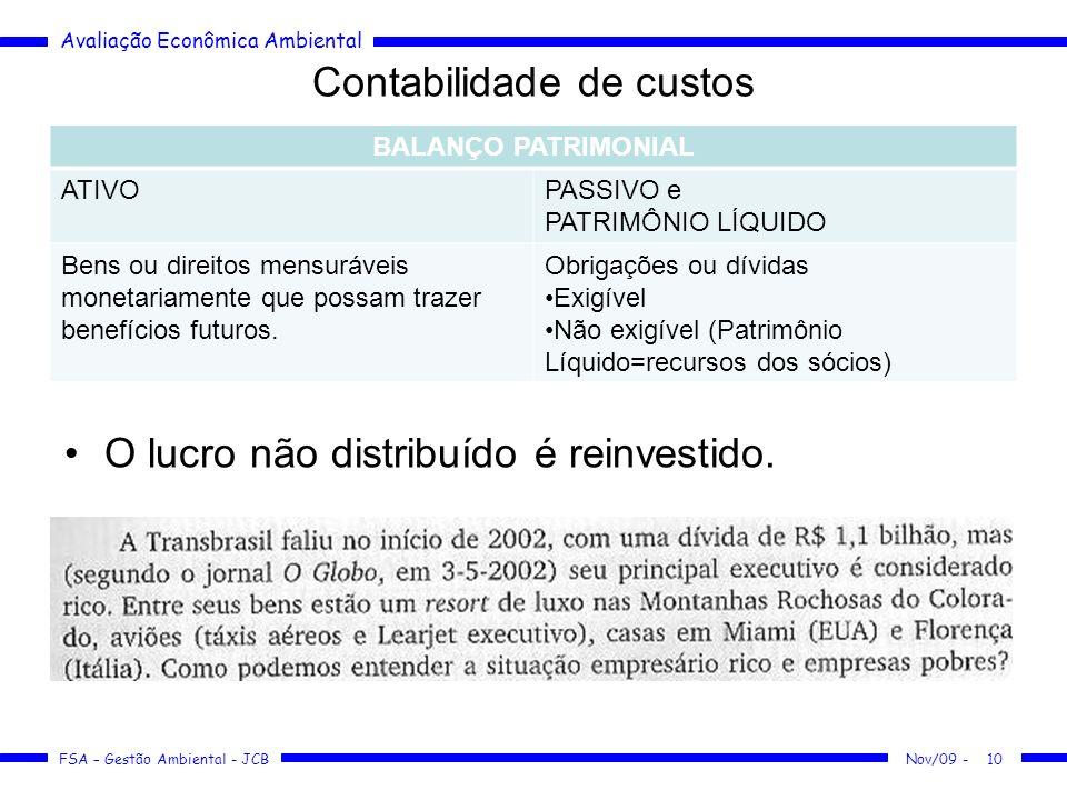 Avaliação Econômica Ambiental FSA – Gestão Ambiental - JCB Contabilidade de custos O lucro não distribuído é reinvestido. 10 BALANÇO PATRIMONIAL ATIVO