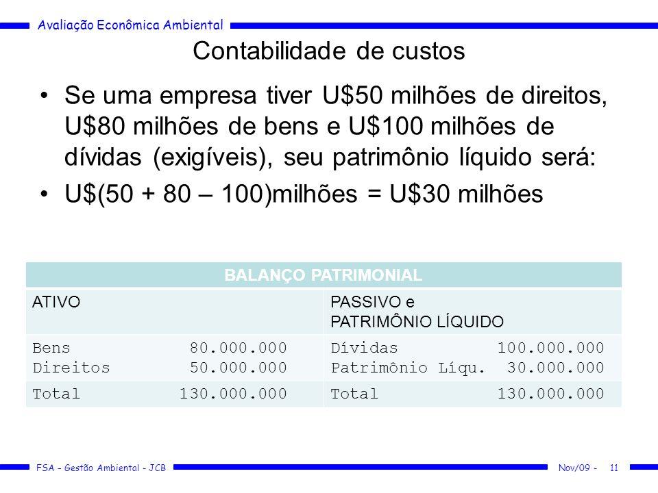 Avaliação Econômica Ambiental FSA – Gestão Ambiental - JCB Contabilidade de custos Se uma empresa tiver U$50 milhões de direitos, U$80 milhões de bens