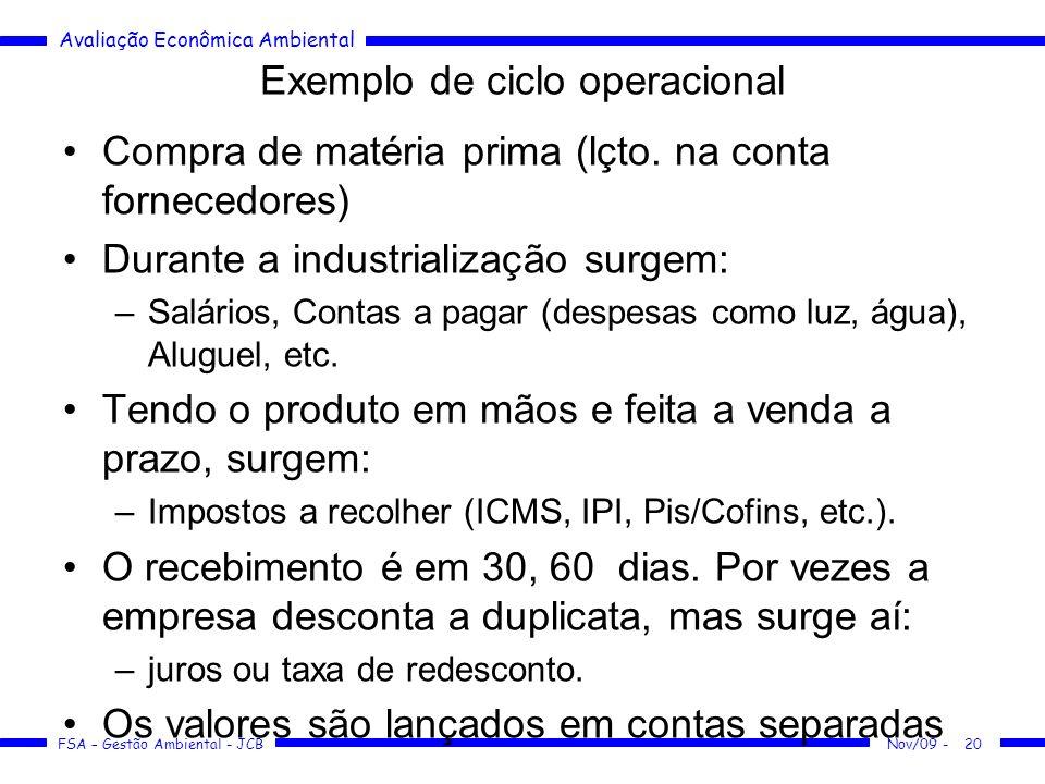 Avaliação Econômica Ambiental FSA – Gestão Ambiental - JCB Exemplo de ciclo operacional Compra de matéria prima (lçto. na conta fornecedores) Durante