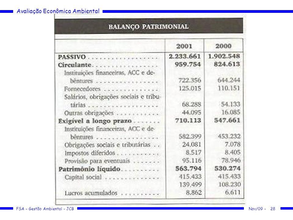 Avaliação Econômica Ambiental FSA – Gestão Ambiental - JCB 28Nov/09 -