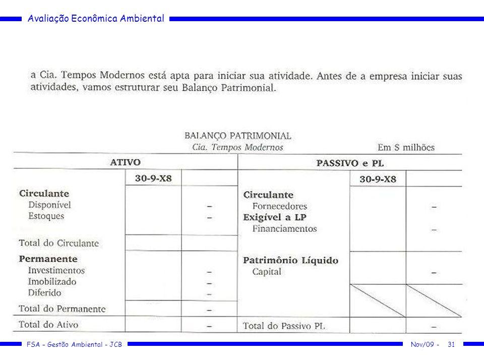 Avaliação Econômica Ambiental FSA – Gestão Ambiental - JCB 31Nov/09 -