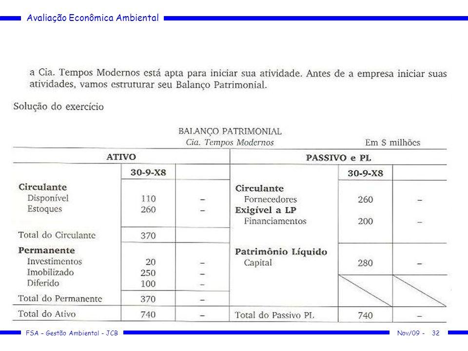 Avaliação Econômica Ambiental FSA – Gestão Ambiental - JCB 32Nov/09 -